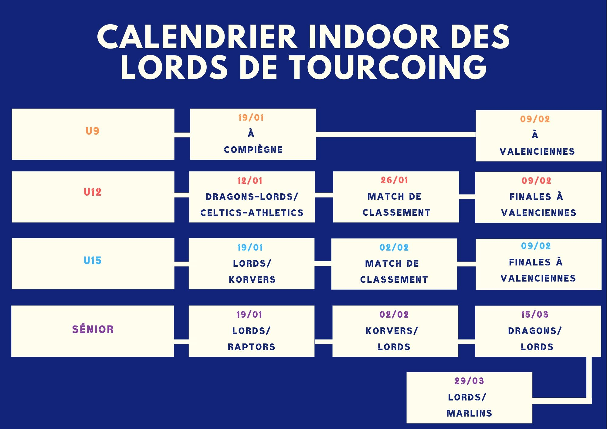 calendrier saison 2019 lords baseball section senior et 15U