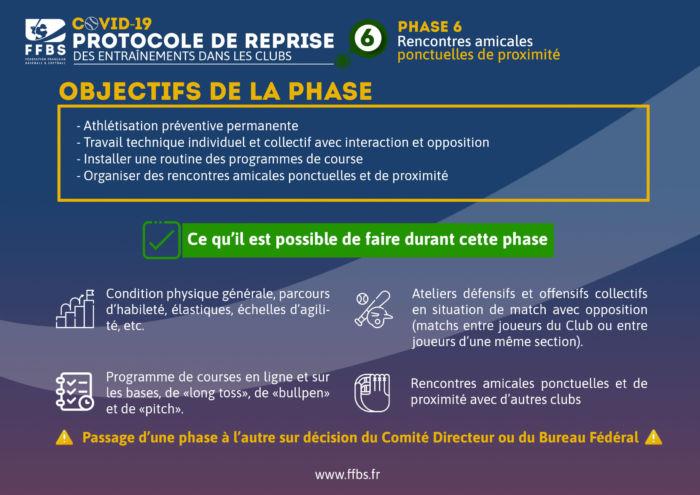 ce qu'on peut faire en phase 6 du protocole de reprise